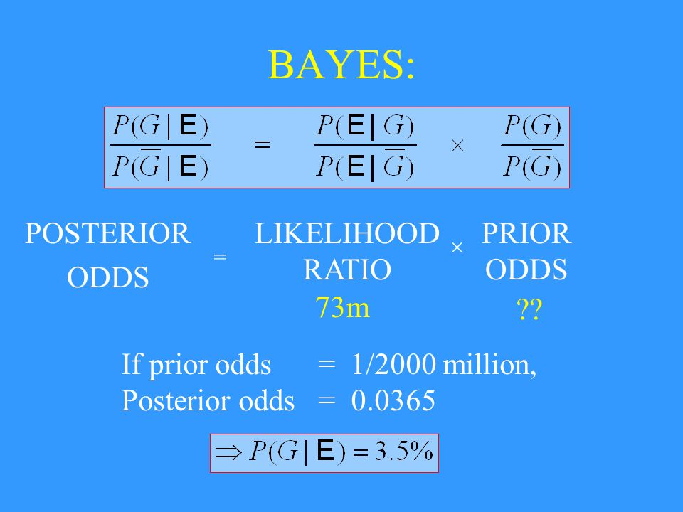 BAYES: POSTERIOR ODDS = LIKELIHOOD RATIO  PRIOR ODDS If prior odds = 1/2000 million, Posterior odds = m