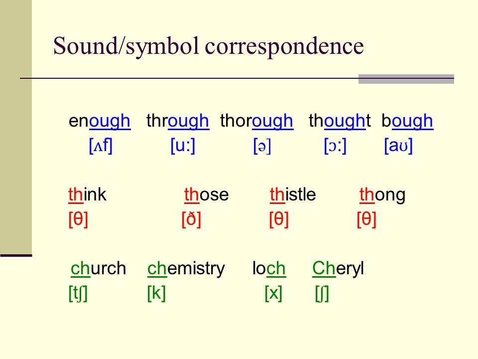 Sound/symbol correspondence enough through thorough thought bough [ ʌ f] [u:] [ ə] [ ɔ :] [a ʊ ] think those thistle thong [θ] [ð] [θ] [θ] church chemistry loch Cheryl [t ʃ ] [k] [x] [ ʃ ]
