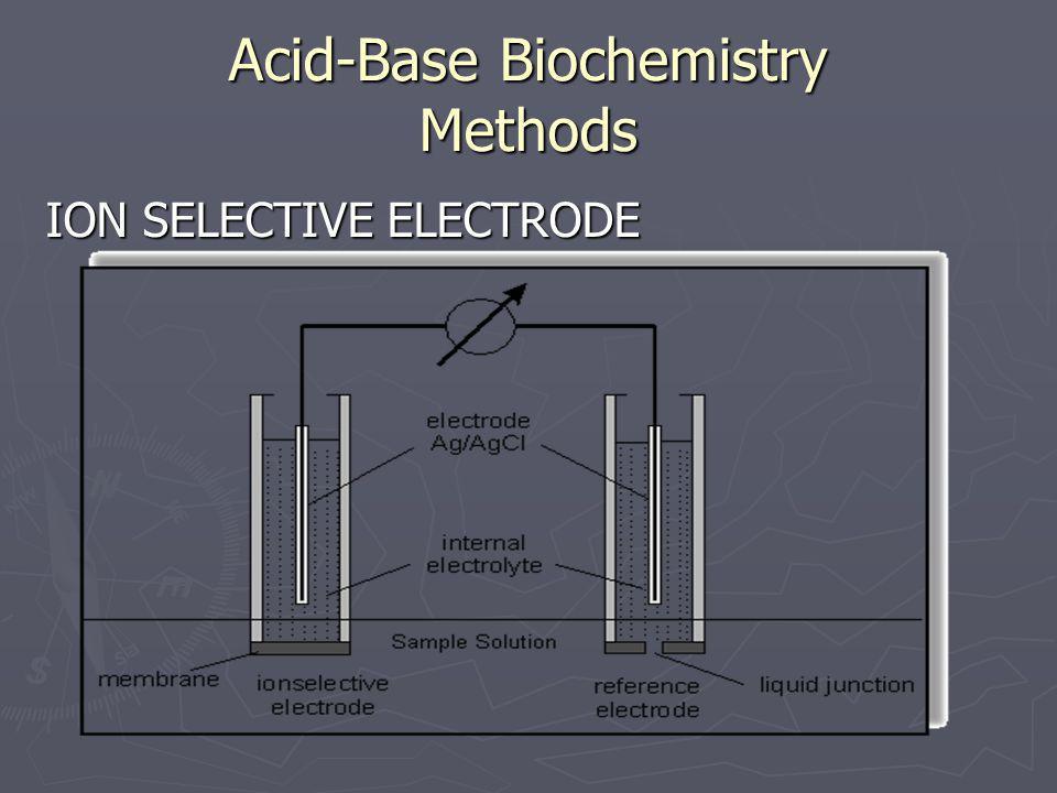 Acid-Base Biochemistry Methods ION SELECTIVE ELECTRODE