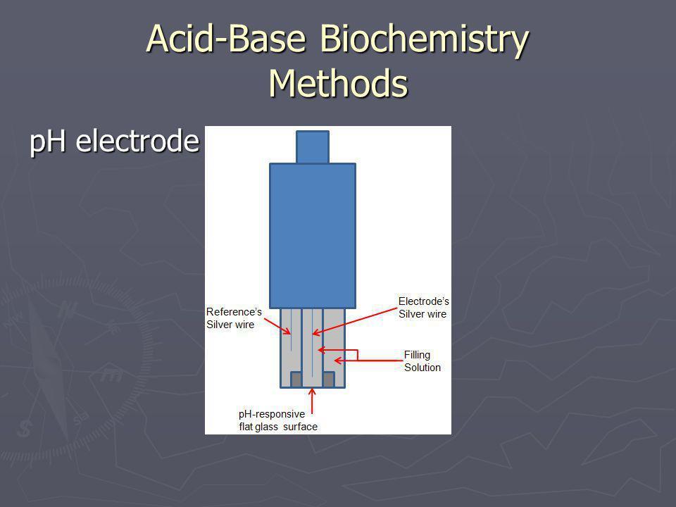 Acid-Base Biochemistry Methods pH electrode
