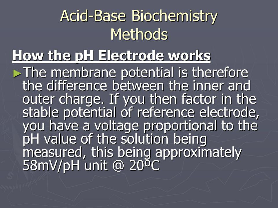 Acid-Base Biochemistry Methods How the pH Electrode works ► The membrane potential is therefore the difference between the inner and outer charge. If