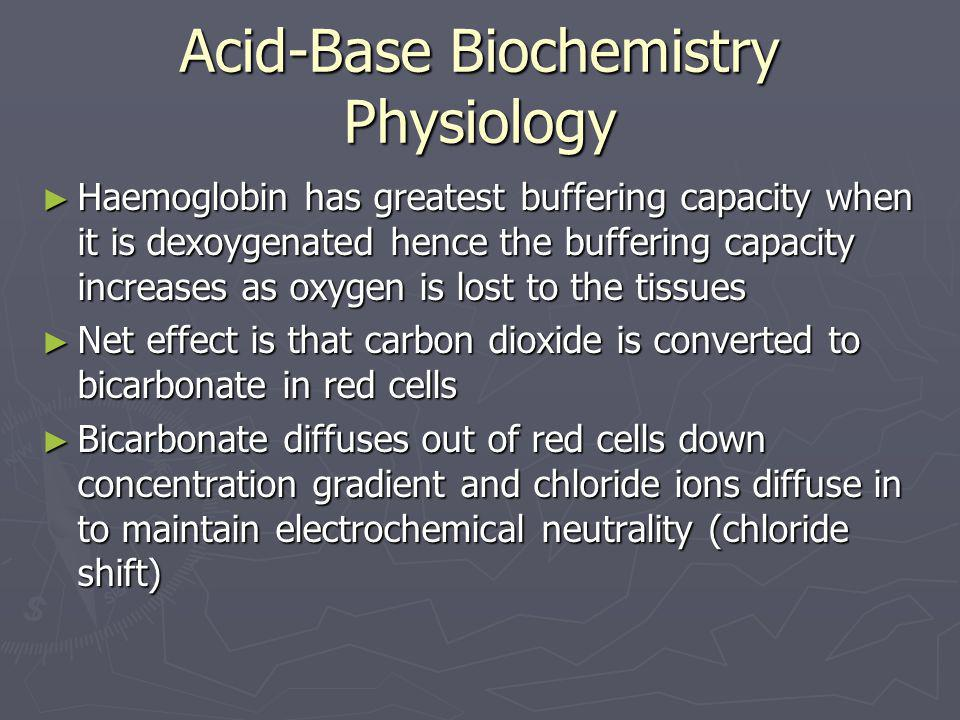 Acid-Base Biochemistry Physiology ► Haemoglobin has greatest buffering capacity when it is dexoygenated hence the buffering capacity increases as oxyg