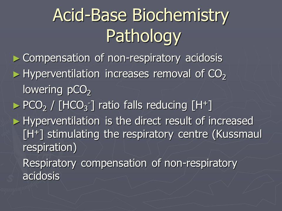 Acid-Base Biochemistry Pathology ► Compensation of non-respiratory acidosis ► Hyperventilation increases removal of CO 2 lowering pCO 2 ► PCO 2 / [HCO