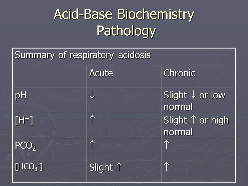 Acid-Base Biochemistry Pathology Summary of respiratory acidosis AcuteChronic pH Slight  or low normal [H + ]  Slight  or high normal PCO 2  [HC