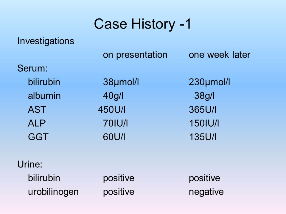 Case History -1 Investigations on presentationone week later Serum: bilirubin 38µmol/l230µmol/l albumin 40g/l 38g/l AST 450U/l365U/l ALP70IU/l150IU/l