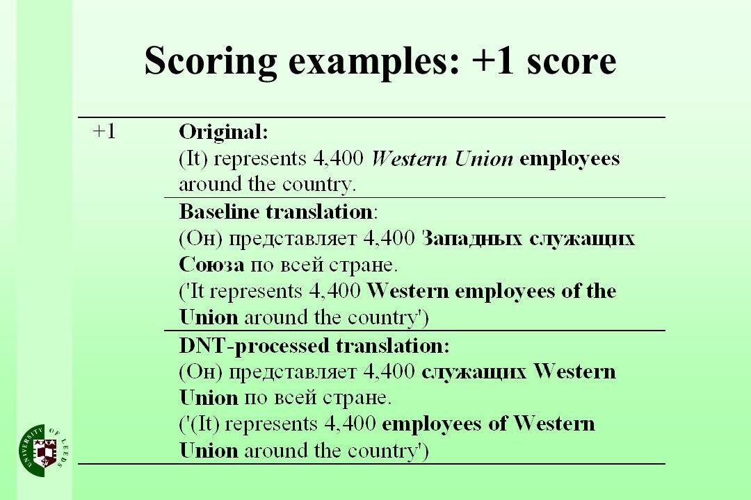 Scoring examples: +1 score