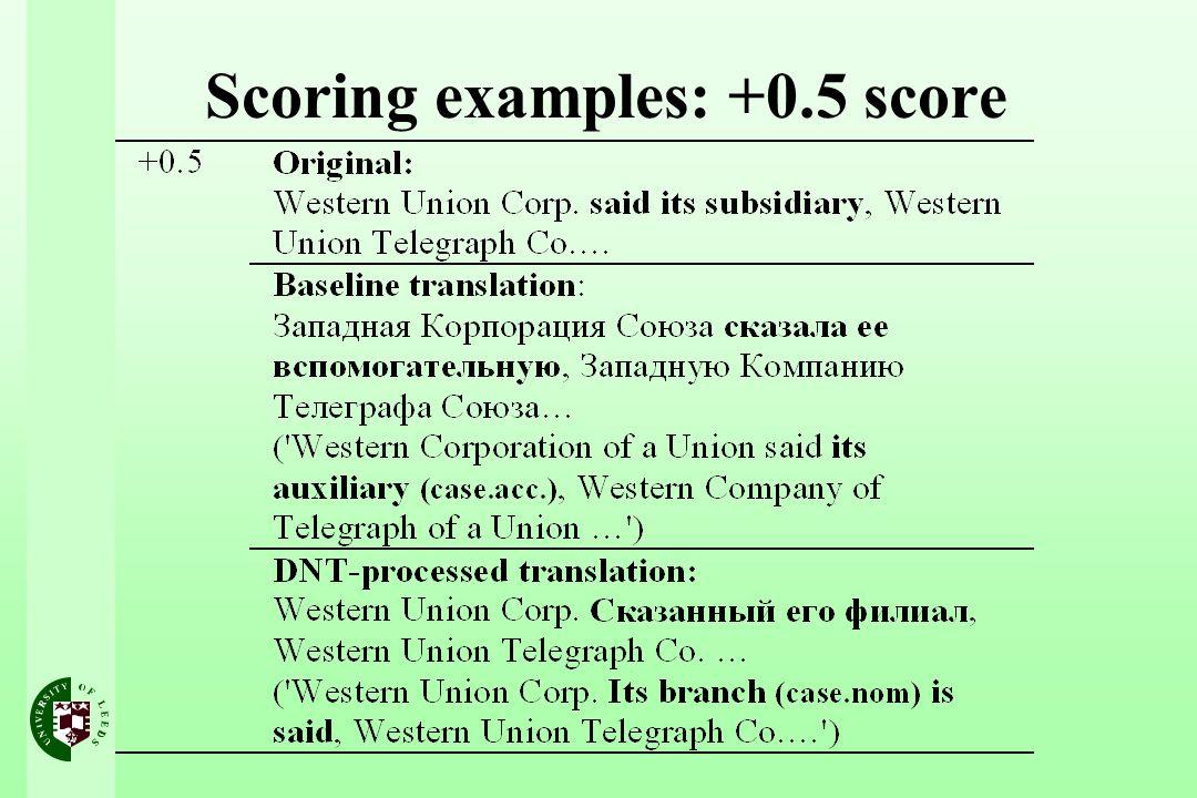 Scoring examples: +0.5 score