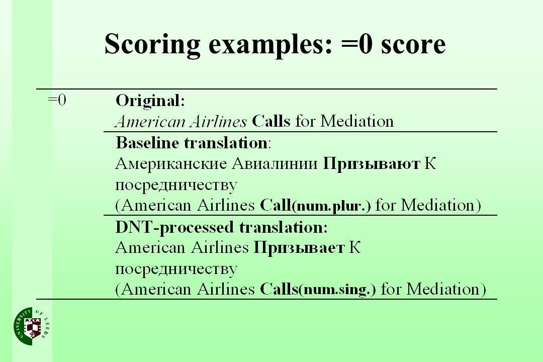 Scoring examples: =0 score