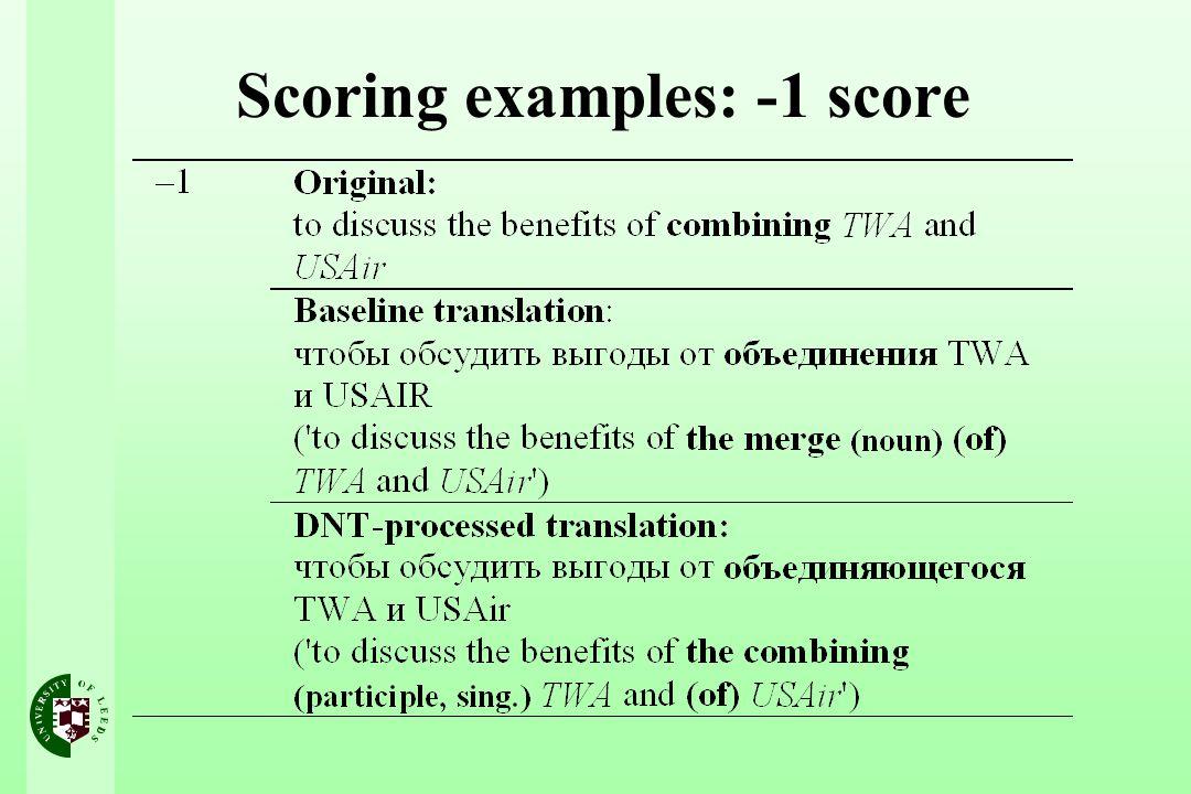 Scoring examples: -1 score