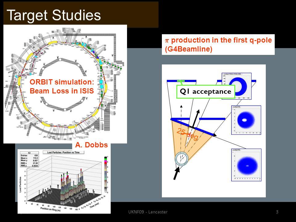 3 Target Studies April, 22 2009UKNF09 - Lancaster 25 deg Q1 acceptance ORBIT simulation: Beam Loss in ISIS A.