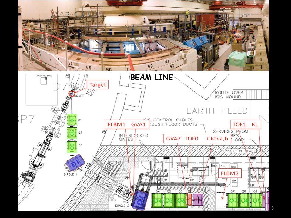 6April, 22 2009UKNF09 - Lancaster D1 D2 Q4 Q1 Q2 Q3 Q5Q6Q7Q8Q9