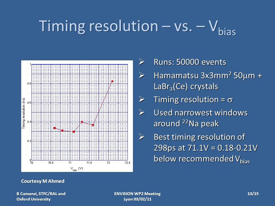 Timing resolution – vs.