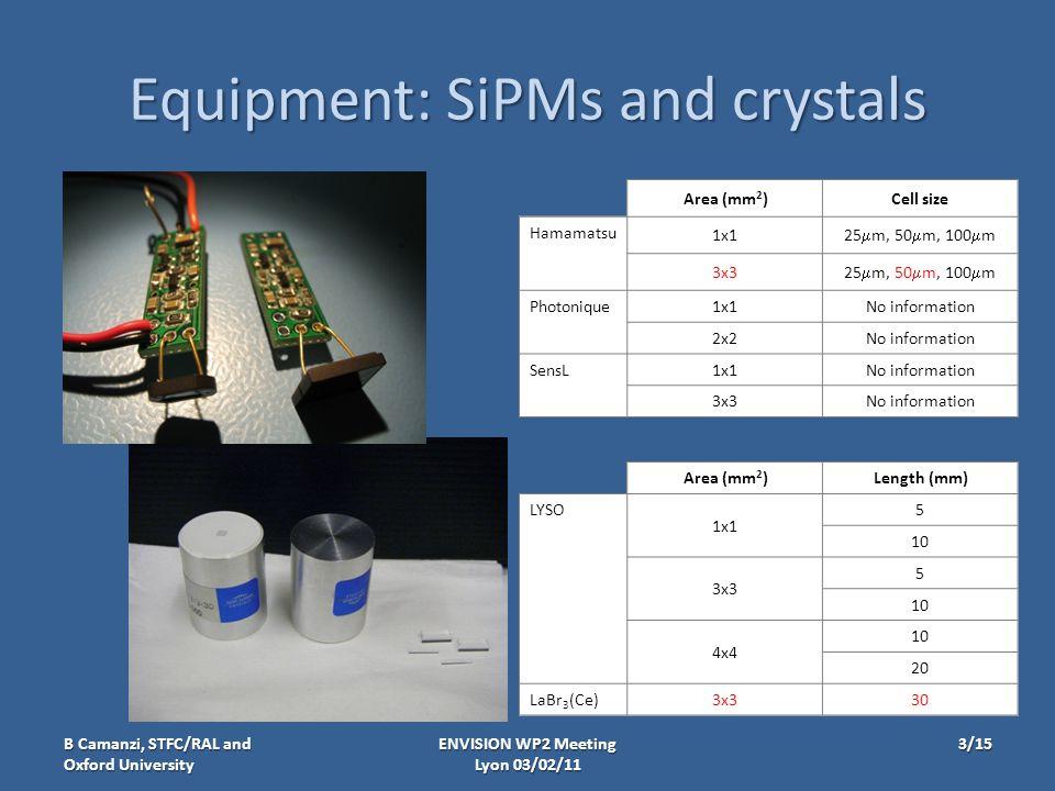 Equipment: SiPMs and crystals ENVISION WP2 Meeting Lyon 03/02/11 B Camanzi, STFC/RAL and Oxford University 3/15