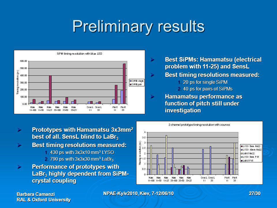 Barbara Camanzi RAL & Oxford University NPAE-Kyiv2010, Kiev, 7-12/06/1027/30 Preliminary results  Prototypes with Hamamatsu 3x3mm 2 best of all. Sens