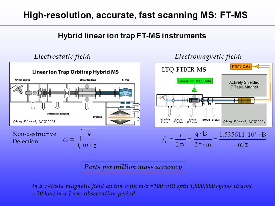 LTQ-FT data-dependent experiments Ion trap MS: + sensitivity (MS/MS mode) and speed  resolution, mass accuracy and dynamic range FTICR MS: + resolution, mass accuracy and dynamic range  sensitivity (MS/MS mode) and speed LTQ-FT: The best from both instruments Two Mass Spectrometers in one - High duty-cycle MS-FullSIM-MS 1stSIM-MS 2ndSIM-MS 3rd MS2 0 300600900120015001800 FT-MS IT-MS LTQ-FT MS/MS optimized scan cycle: Time [msec] Scan typeAGC FT-MS Full5,000,000 FT-MS SIM50,000 IT-MS/MS10,000
