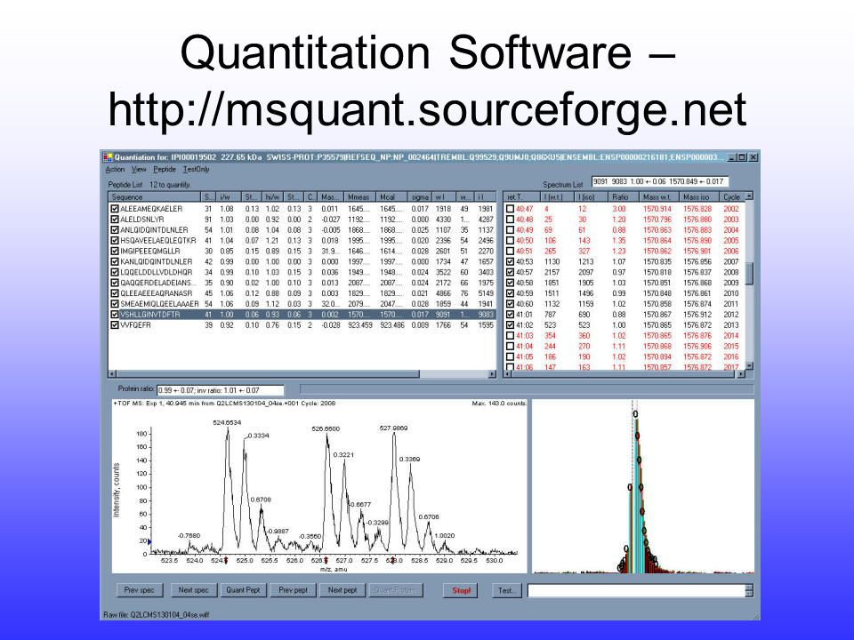 Quantitation Software – http://msquant.sourceforge.net