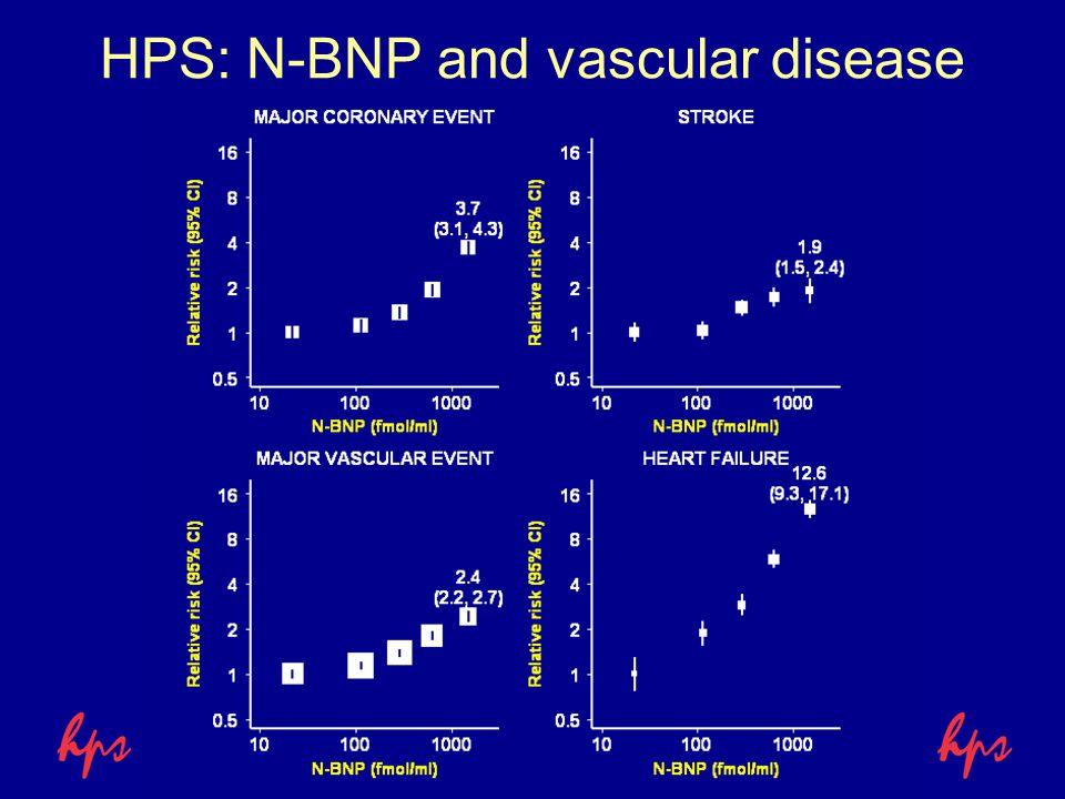 HPS: N-BNP and vascular disease