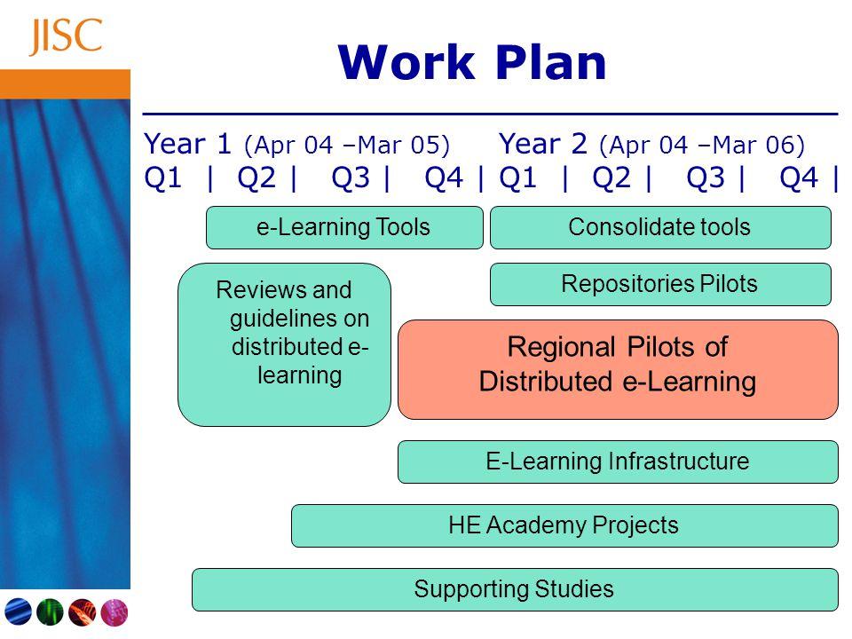 Work Plan Regional Pilots of Distributed e-Learning Year 1 (Apr 04 –Mar 05) Q1 | Q2 | Q3 | Q4 | Year 2 (Apr 04 –Mar 06) Q1 | Q2 | Q3 | Q4 | Repositori