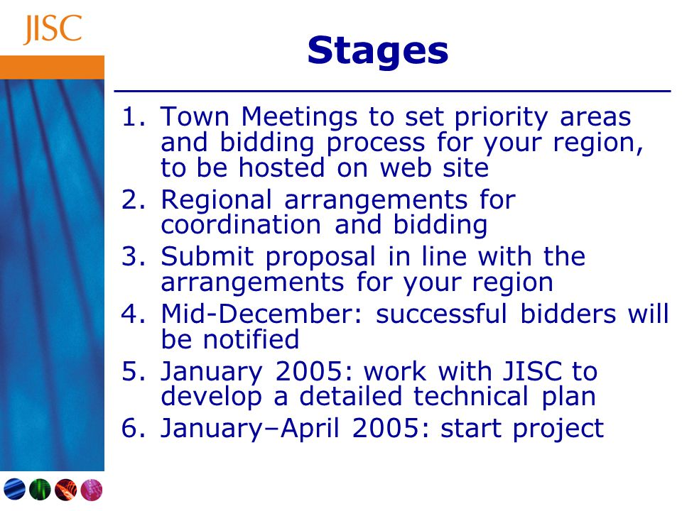 Stages 1.Town Meetings to set priority areas and bidding process for your region, to be hosted on web site 2.Regional arrangements for coordination and bidding 3.Submit proposal in line with the arrangements for your region 4.Mid-December: successful bidders will be notified 5.January 2005: work with JISC to develop a detailed technical plan 6.January–April 2005: start project