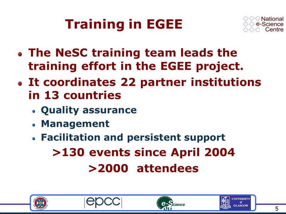 5 Training in EGEE The NeSC training team leads the training effort in the EGEE project.