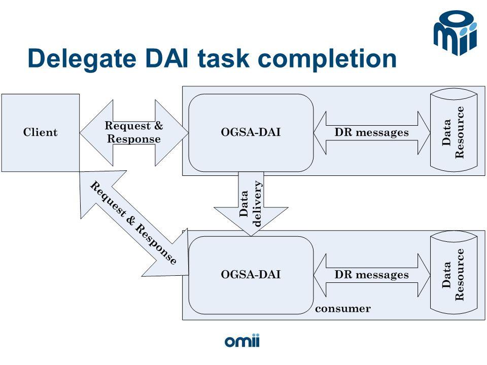 Delegate DAI task completion