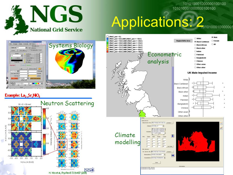 6th September 200624 Applications: 2 Systems Biology Neutron Scattering Climate modelling Econometric analysis