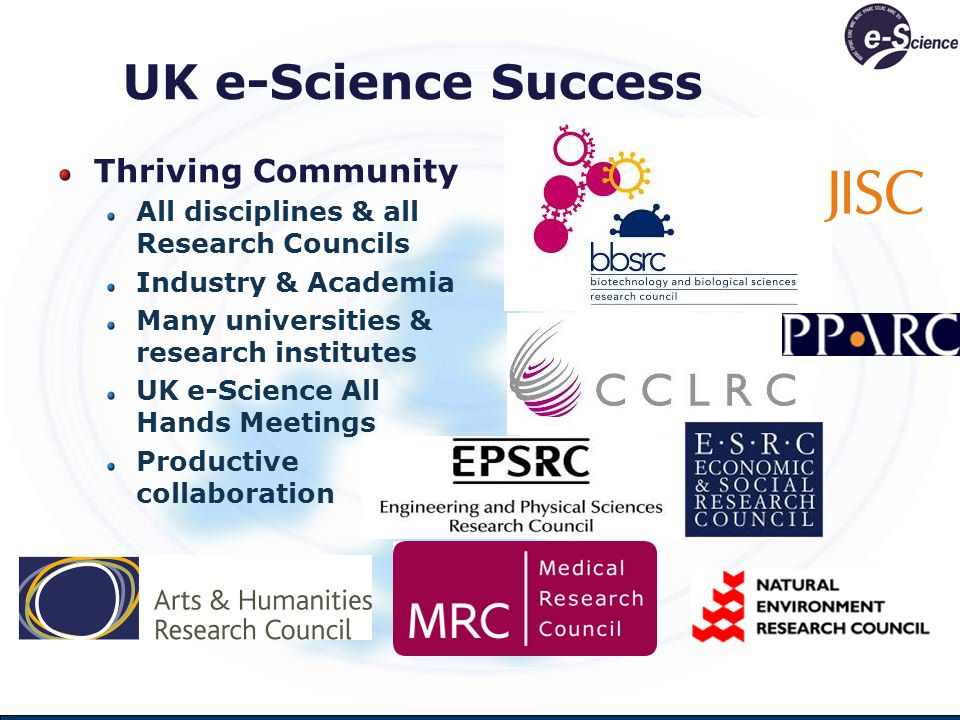 UK e-Science Success Thriving Community All disciplines & all Research Councils Industry & Academia Many universities & research institutes UK e-Science All Hands Meetings Productive collaboration