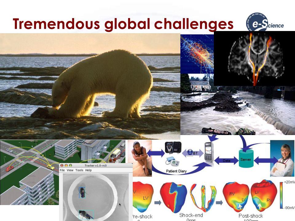 Tremendous global challenges