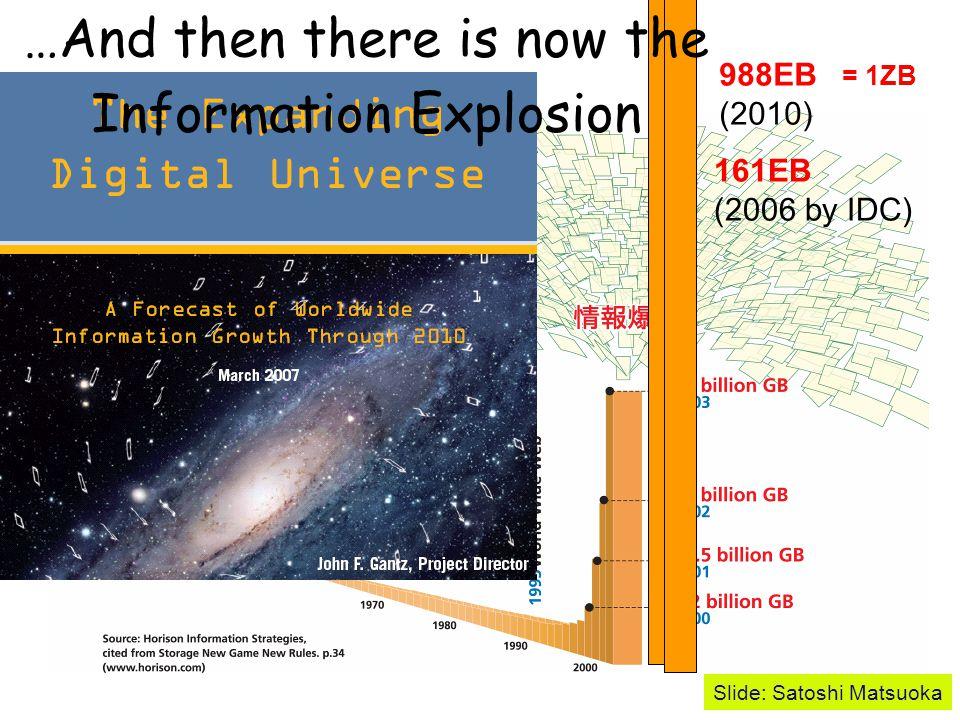 セキュリティ GRID/ ペタコン ユビキタス ITS ではない 情報系アンブレラ …And then there is now the Information Explosion 988EB (2010) 161EB (2006 by IDC) = 1ZB Slide: Satoshi Matsuoka
