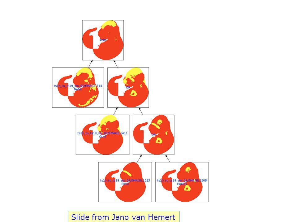 Slide from Jano van Hemert