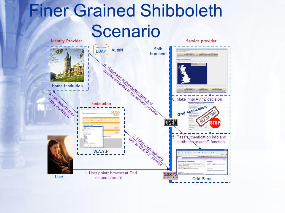 Finer Grained Shibboleth Scenario Service provider Shib Frontend 5.