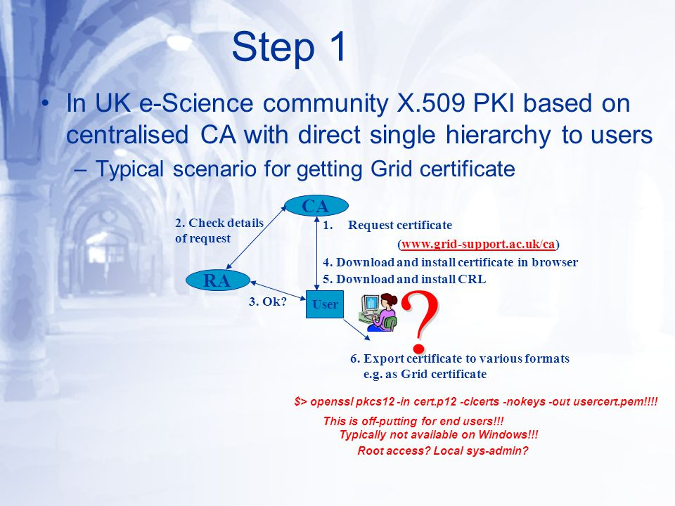 Step 1 In UK e-Science community X.509 PKI based on centralised CA with direct single hierarchy to users –Typical scenario for getting Grid certificate CA User RA 1.Request certificate (  2.