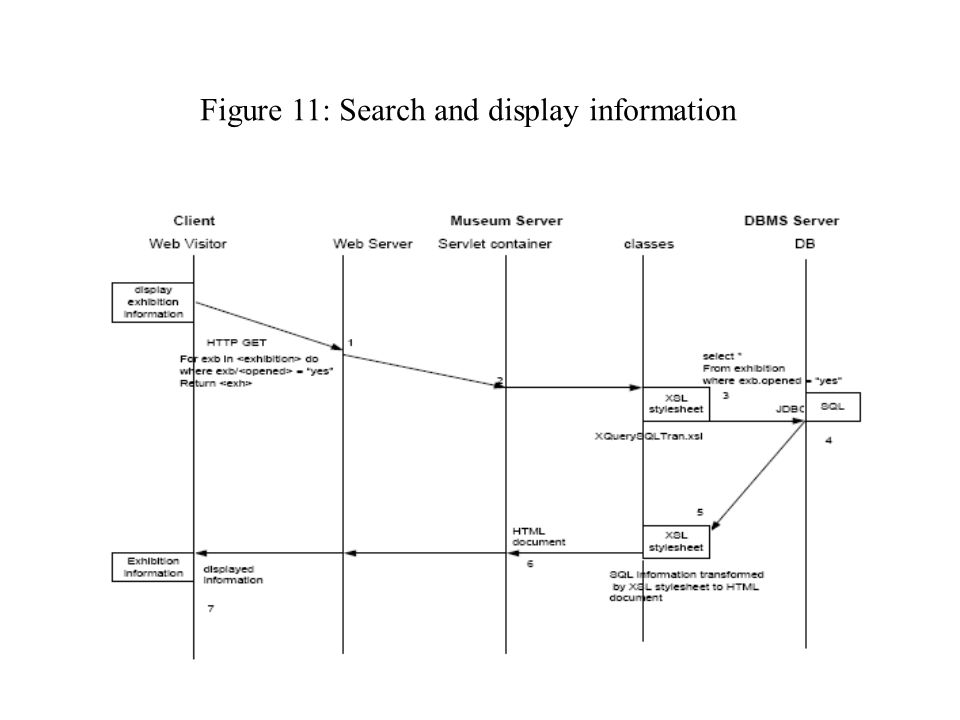 Figure 11: Search and display information