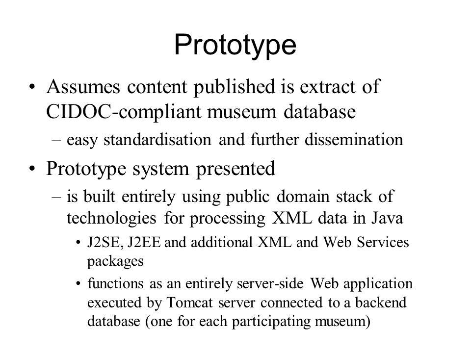Figure 12: Opening exhibition information on Tomcat Server