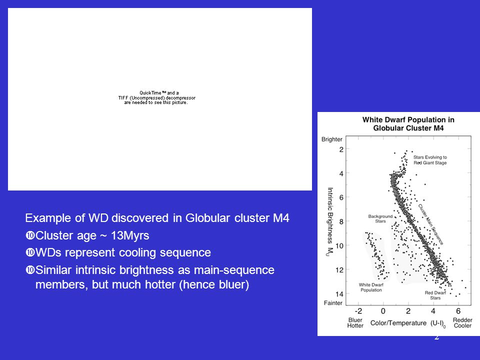 2 Example of WD discovered in Globular cluster M4  Cluster age ~ 13Myrs  WDs represent cooling sequence  Similar intrinsic brightness as main-sequence members, but much hotter (hence bluer)