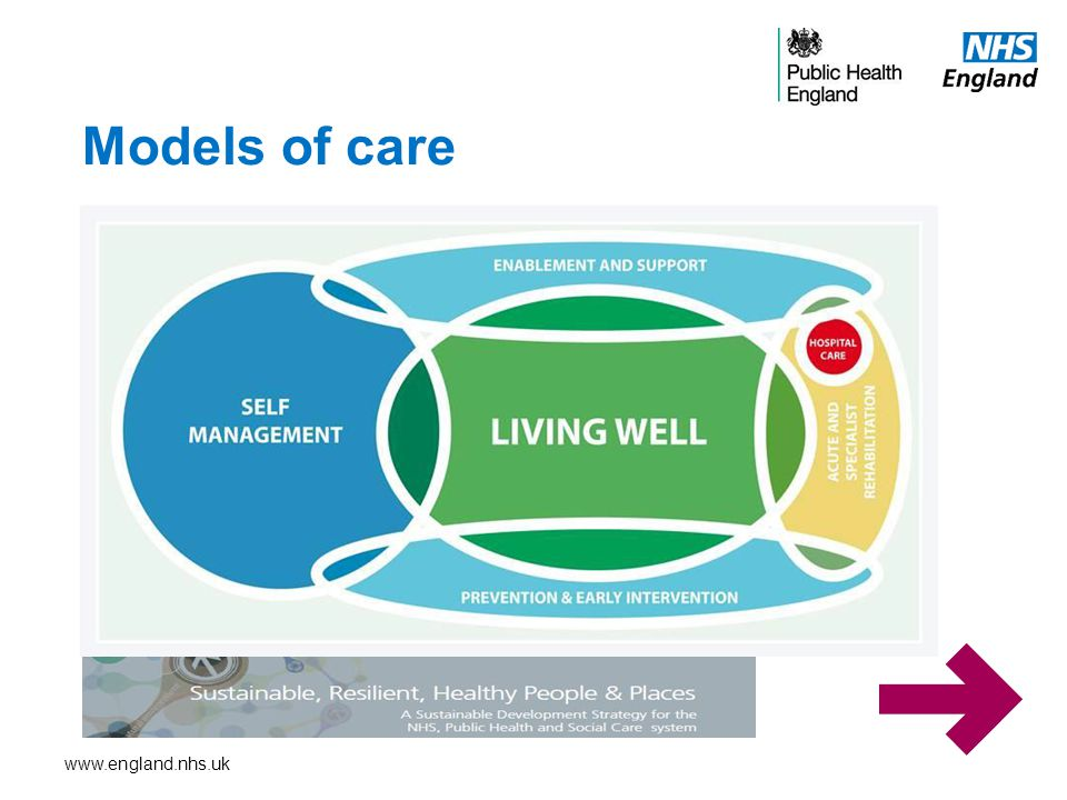 www.england.nhs.uk Models of care