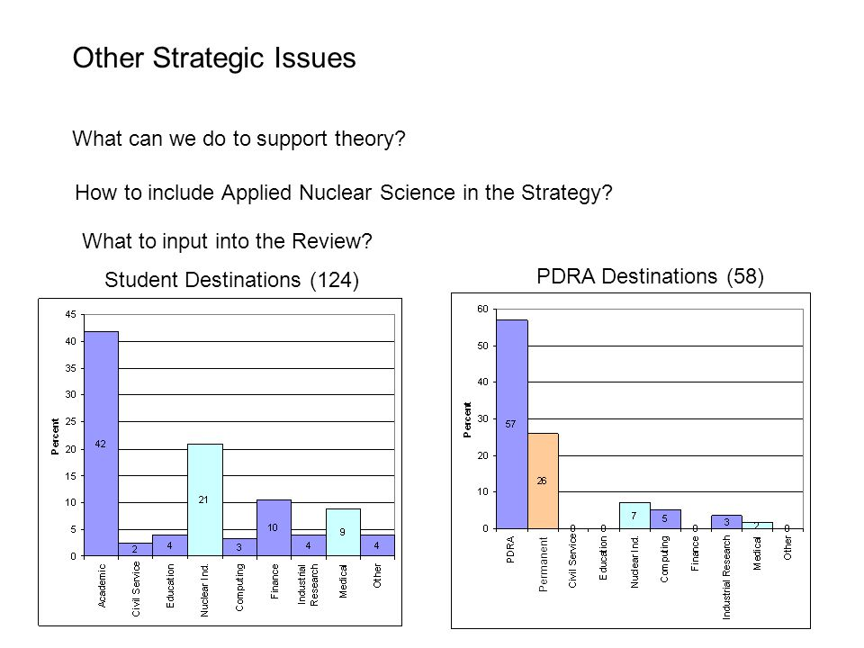 What can we do to support theory.