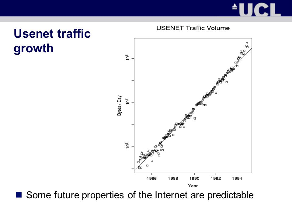 Usenet traffic growth Some future properties of the Internet are predictable
