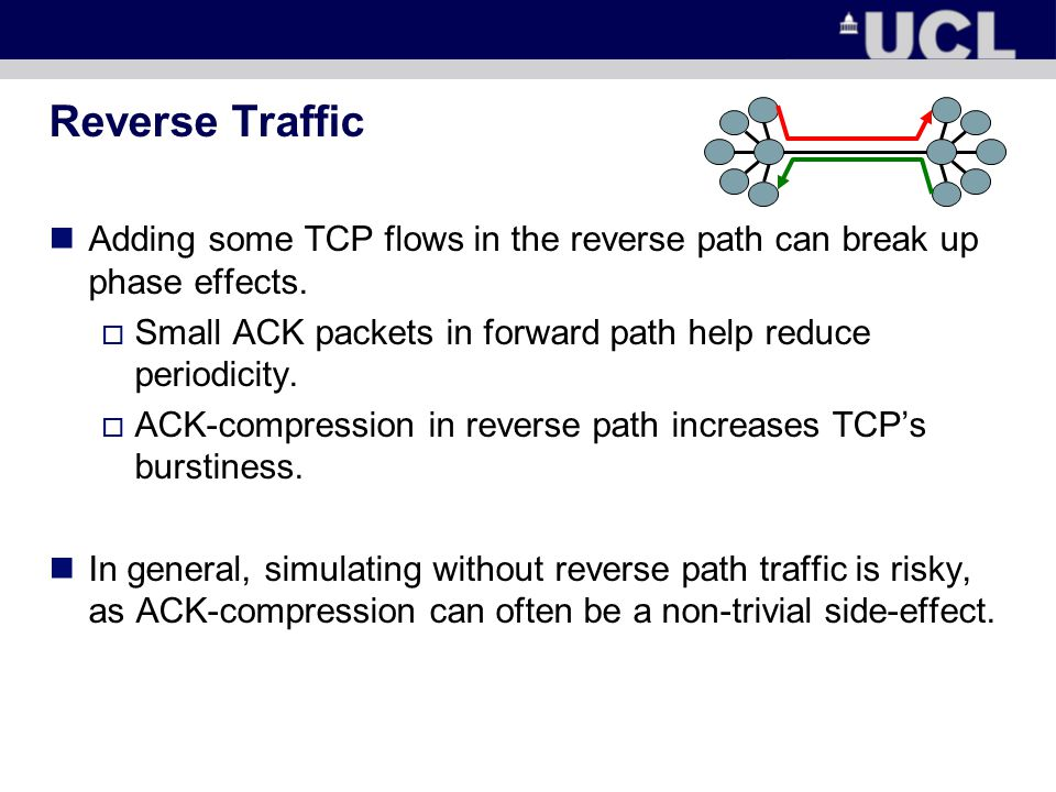 Reverse Traffic Adding some TCP flows in the reverse path can break up phase effects.