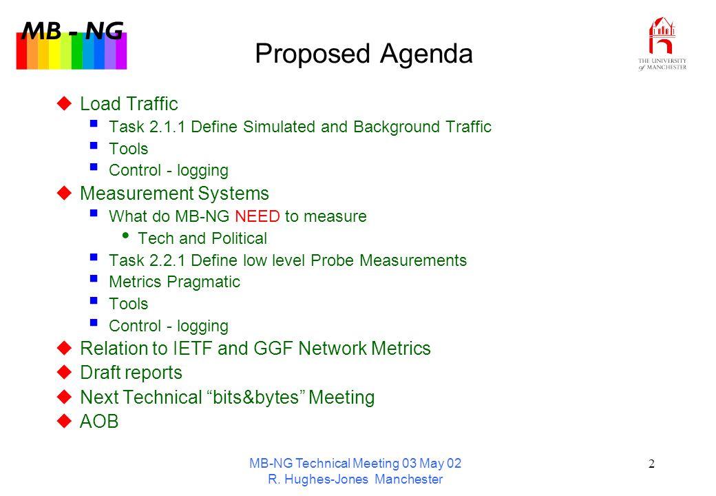 MB - NG MB-NG Technical Meeting 03 May 02 R.