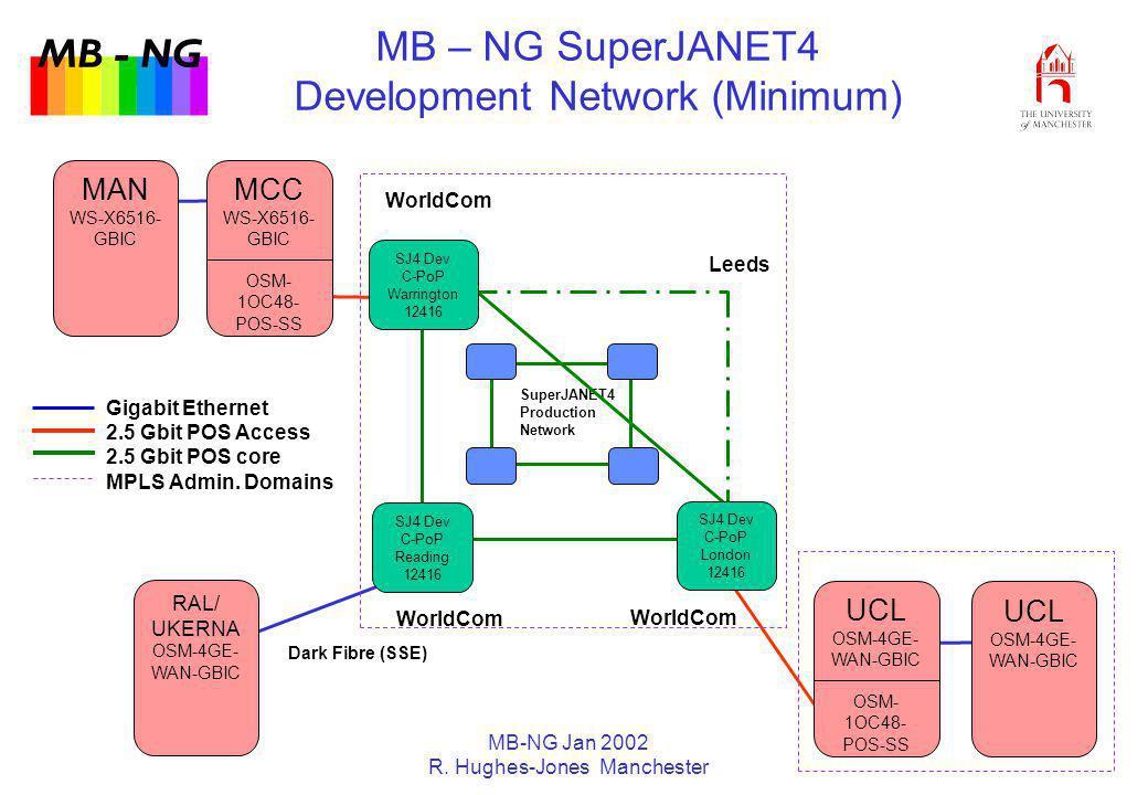 MB - NG MB-NG Jan 2002 R. Hughes-Jones Manchester MB – NG SuperJANET4 Development Network (Minimum) Gigabit Ethernet 2.5 Gbit POS Access 2.5 Gbit POS