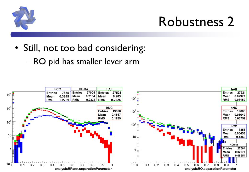 7 Robustness 2 Still, not too bad considering: –RO pid has smaller lever arm