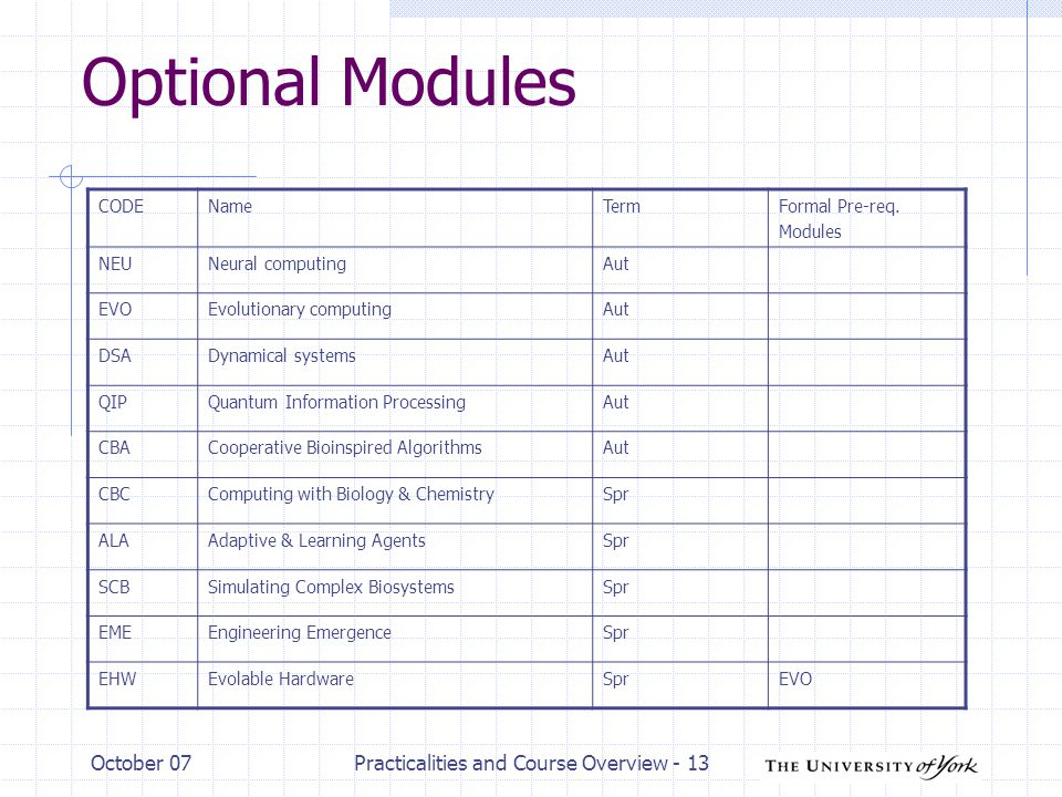 October 07Practicalities and Course Overview - 13 Optional Modules CODENameTermFormal Pre-req.
