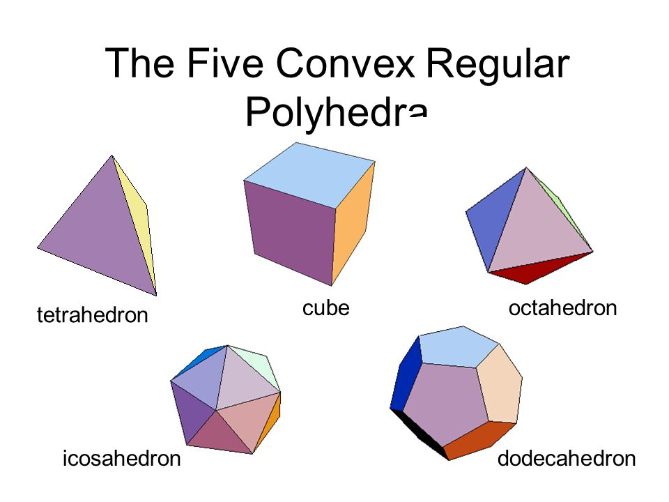 The Five Convex Regular Polyhedra tetrahedron cubeoctahedron dodecahedronicosahedron
