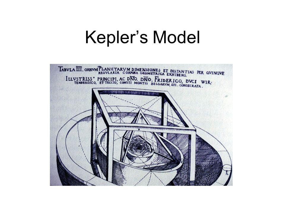 Kepler's Model