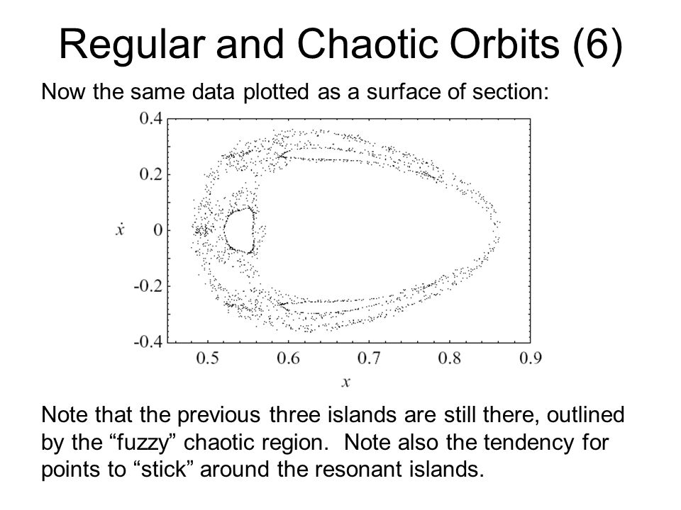Regular and Chaotic Orbits (6) Now the same data plotted as a surface of section: Note that the previous three islands are still there, outlined by the fuzzy chaotic region.