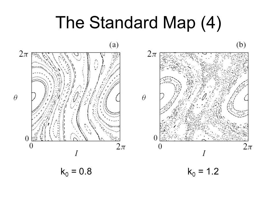 The Standard Map (4) k 0 = 0.8k 0 = 1.2