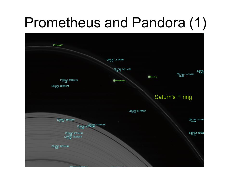 Prometheus and Pandora (1) Saturn's F ring