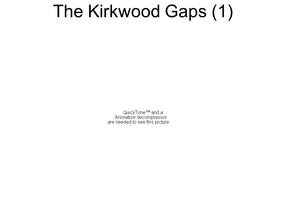 The Kirkwood Gaps (1)