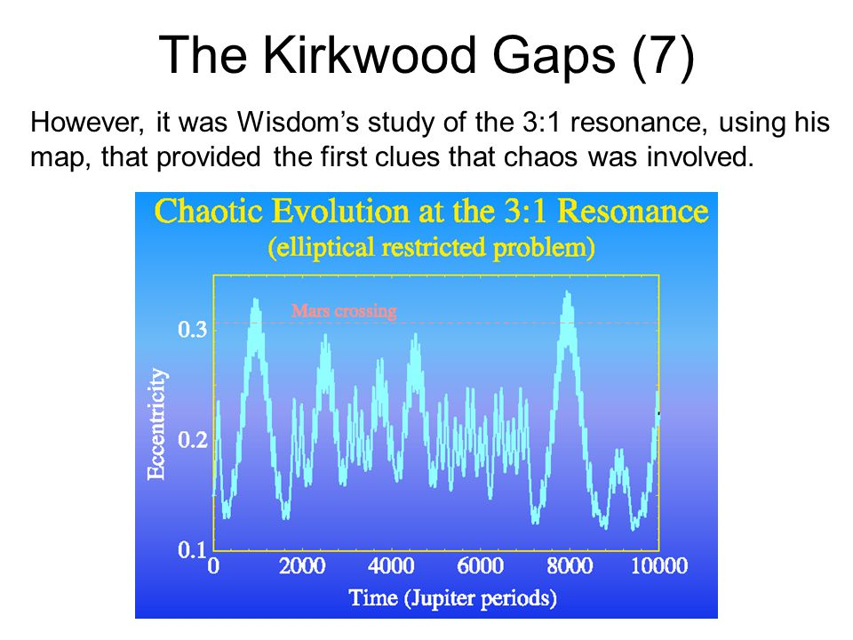 The Kirkwood Gaps (7) However, it was Wisdom's study of the 3:1 resonance, using his map, that provided the first clues that chaos was involved.